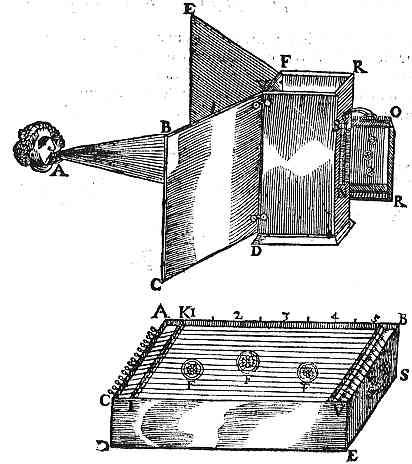 the eolian harp