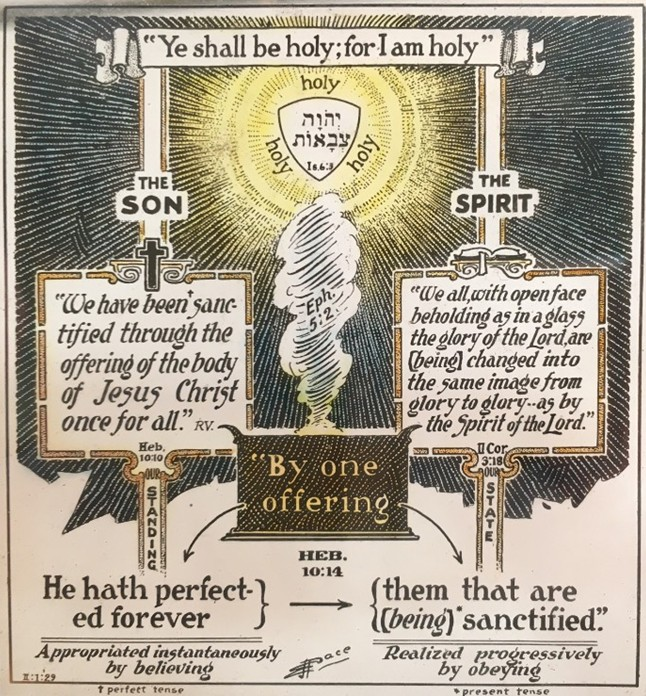 pace be holy son spirit