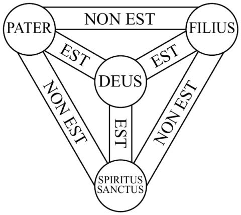 latin trinity shield